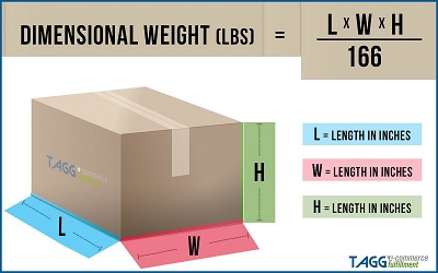 dimensional-weight